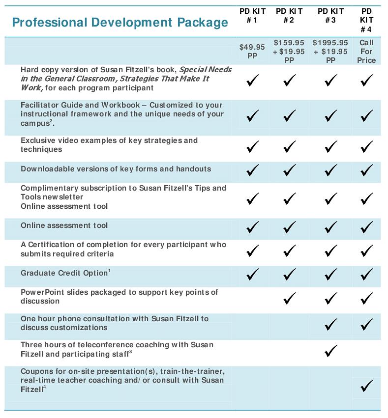 Professional Development Kit Differentiated Instruction