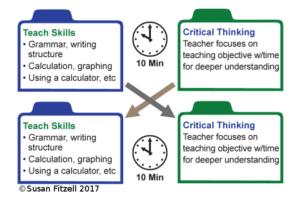 Co-teaching Models Teach Half then Switch